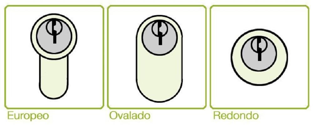 Cómo cambiar el bombin de una cerradura tipos diferentes