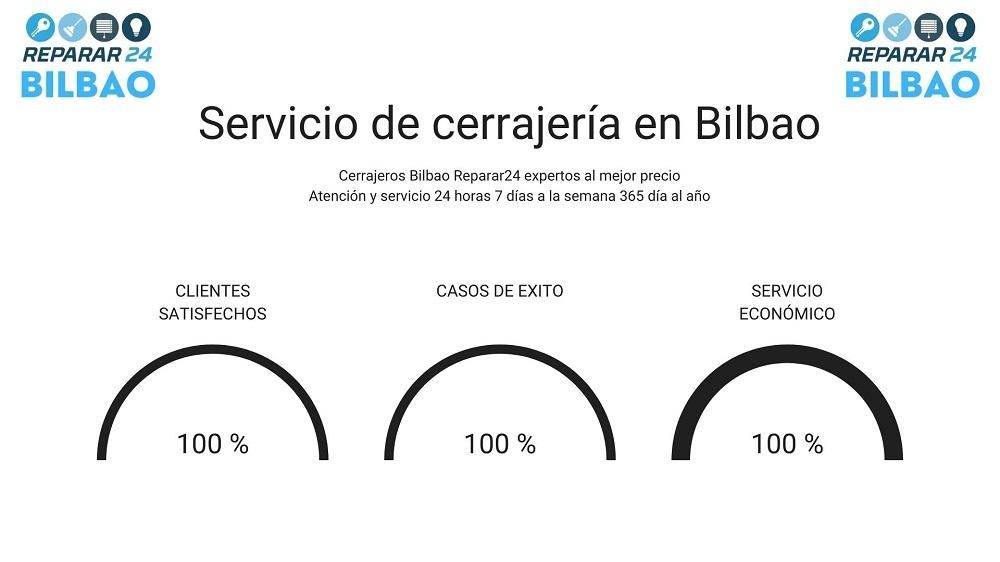 Servicio-de-cerrajería-en-Bilbao-economico